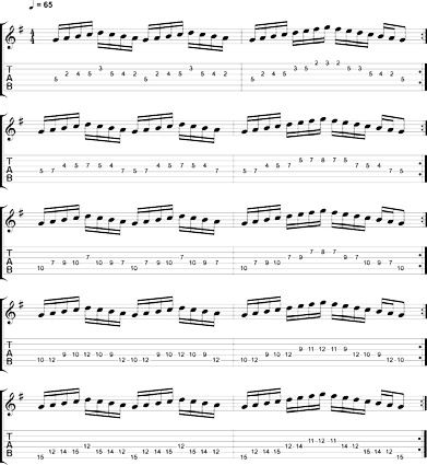 Fingering major scale patterns 2.