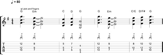 Hybrid picking in the style of Eric Johnson.