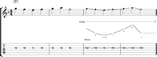 Changing notes with a trem bar.