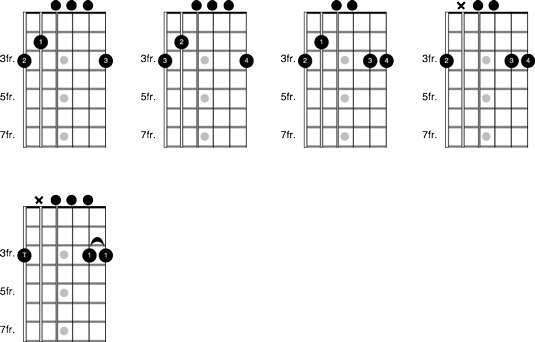 How to Finger Open Chords on the Guitar - dummies