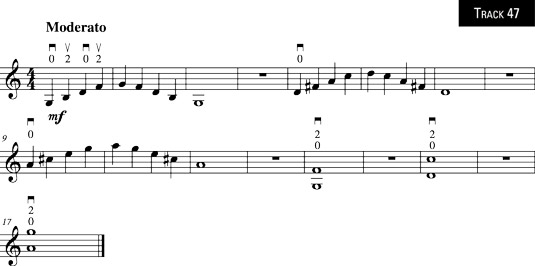 Practical application — arpeggiated and simplified.