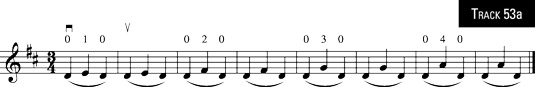 Three-note slurs involving open strings.