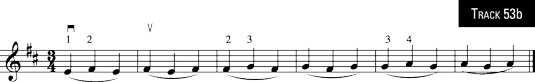 Three-note slurs from finger to finger.