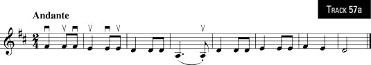 Bow division by note length.