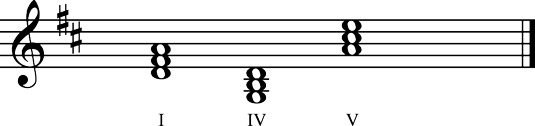 Primary triads of D major.