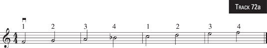 F major scale in second position.