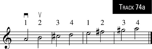 A major scale in fourth position.