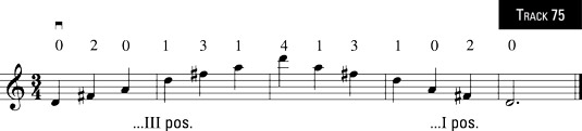 D major arpeggio, two octaves.
