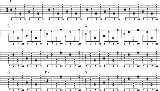 Magnificent Fly Away Guitar Chords Embellishment - Beginner Guitar ...