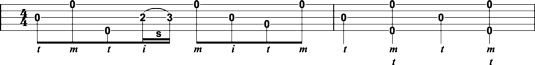 Playing a third‐string slide with the lick roll.