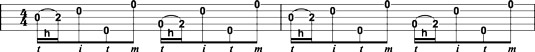 Playing third‐ and fourth‐string hammer‐ons with the alternating thumb roll.