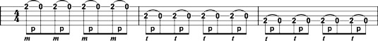 Playing pull‐offs on the first, second, and fourth strings.