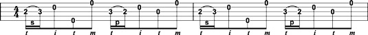 Playing the alternating thumb roll with third‐string fretted pull‐offs and slides.