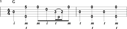Bluegrass banjo lick with a forward-reverse roll.