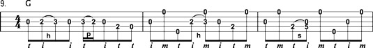 Fill-in banjo lick to end a solo on a medium tempo song.