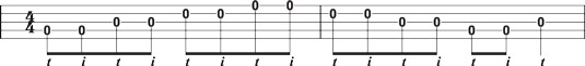 Basic single‐string technique, playing two notes per string.