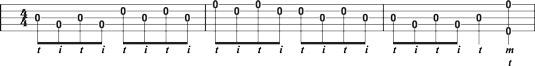 Single‐string crossovers, half‐measure groupings.