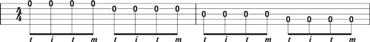 Using the alternating thumb roll in single‐string playing.