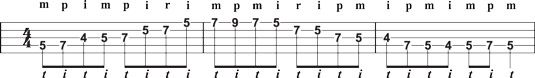Playing a G‐major scale starting on the middle finger.