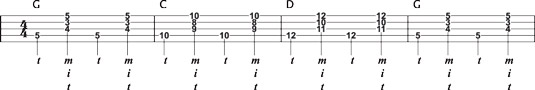 Basic vamping pattern using F‐shape movable position for G, C, and D chords.