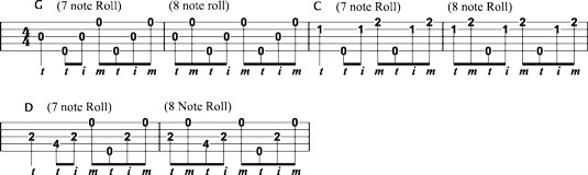 Forward‐roll patterns for playing backup with G, C, and D7 chords.
