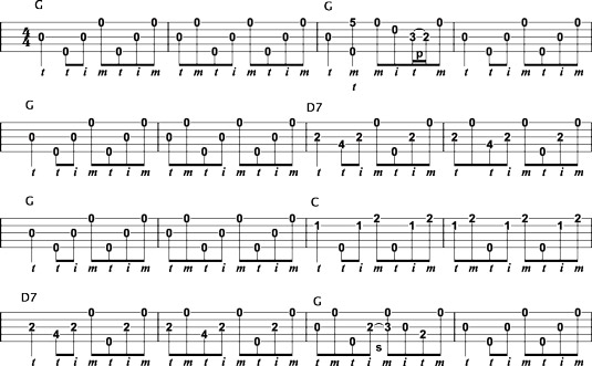 How to Use Basic Roll Patterns to Play Backup Bluegrass Banjo - dummies