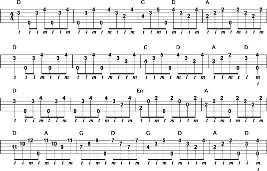 """""""Whiskey Before Breakfast"""" backup in the key of D, fifth string tuned to A."""