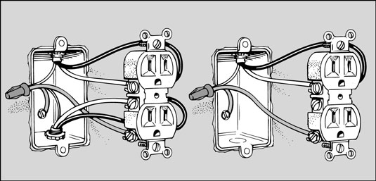 how to replace an electrical outlet dummies rh dummies com wiring electrical outlets in series diagram electrical wiring outlets in a series