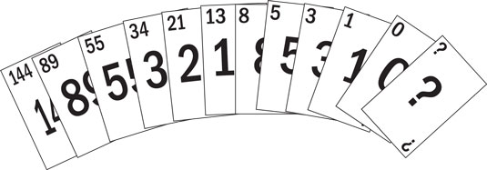 Estimation poker cards for estimating the amount of effort required in each requirement.