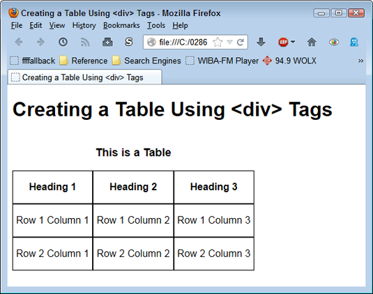 Using the Div Tag to Create Tables - dummies
