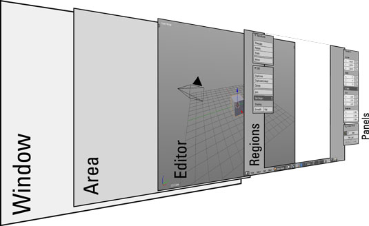 A Blender window contains areas populated by editors that include one or more regions.