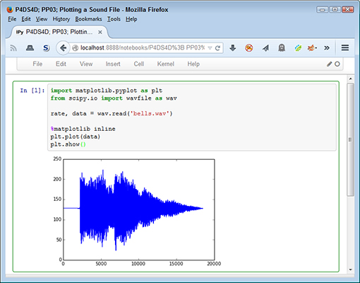 Plotting a Sound File in IPython - dummies