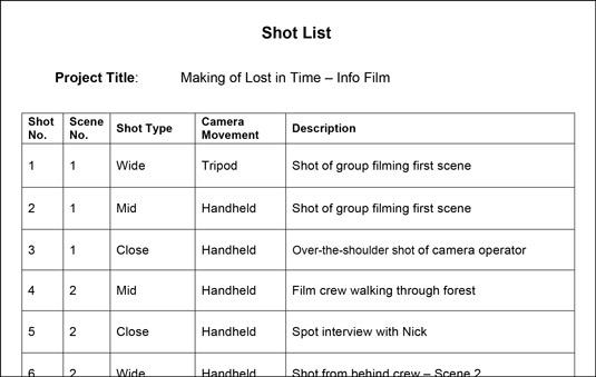 A shot list for a documentary.