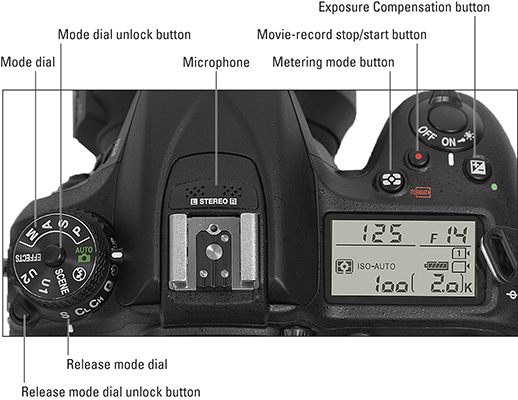 Top view of the Nikon D7200.