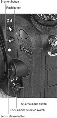 Nikon D7200 For Dummies Cheat Sheet - dummies