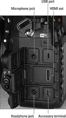 The hidden panel of your Nikon D7200.