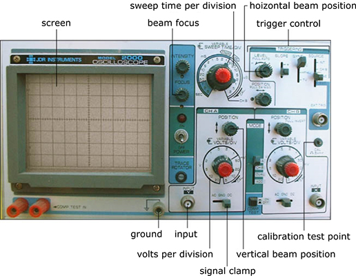Displaying Electrical Signals on an Oscilloscope - dummies