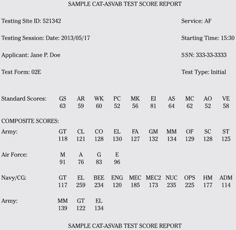 A sample ASVAB score card used for military enlistment purposes.