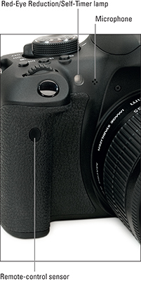Side view of the Canon EOS Rebel T6i/750D camera showing the Self-Timer lamp.