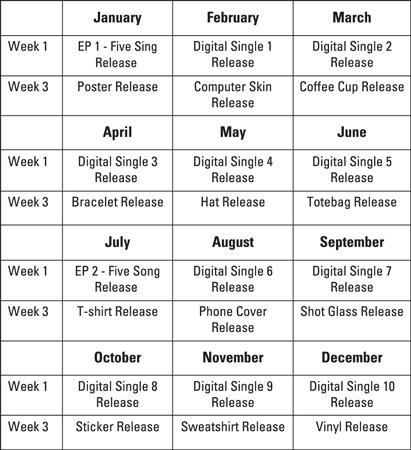 A calendar that shows when music and merchandise are released to fans.