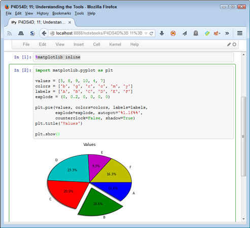 You can embed multimedia and graphics into your notebook.