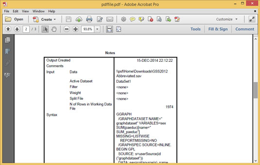 SPSS output displayed by Adobe Acrobat.