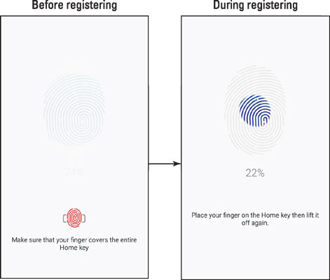 The Fingerprint registration screens.