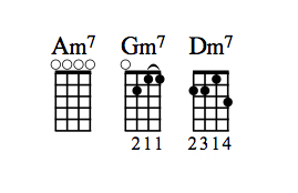 Am7, Gm7 and Dm7 chord diagrams.