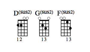Dsus2, Gsus2 and Fsus2 chord diagrams.