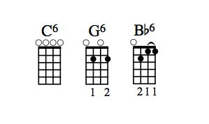 C6, G6 and Bb6 chord diagrams.