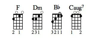 Chord progression using Caug7.