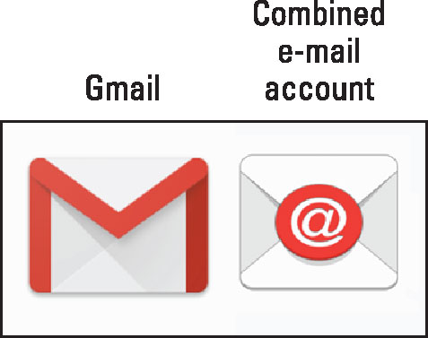 The E-mail and Gmail icons.