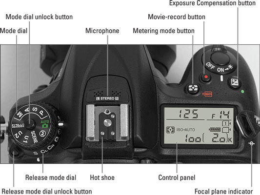 Press and hold the Mode dial unlock button before rotating the dial.