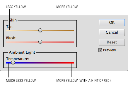 The color correction sliders in Photoshop.